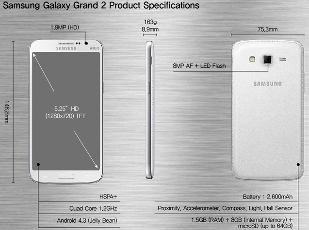 Galaxy grand II tech specifications