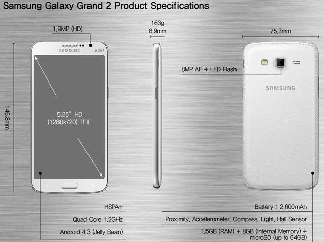 Galaxy grand II tech specifications