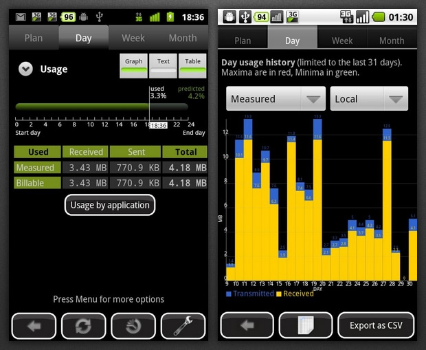 3g Watchdog data usage tracker